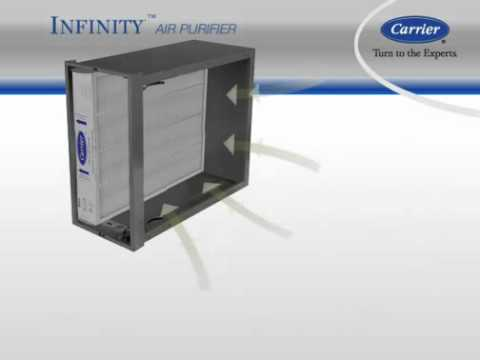 Carrier Infinity Performance Air Purifiers - Specialty