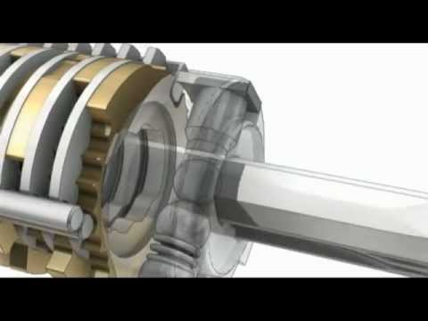 ABLOY Rotating disk cylinder technology