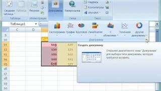 Создание диаграммы из ряда данных в Excel 2007 (43/46)
