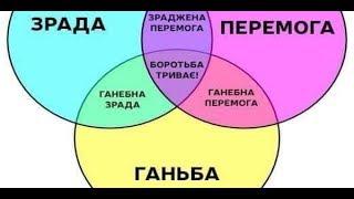 Крым охмуряет украинцев или Це зрада без перемоги