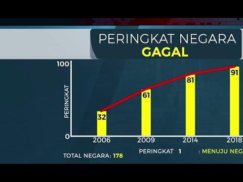 Benarkah Indonesia Menuju Negara Gagal Dan Punah? - AIMAN