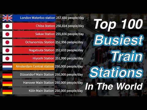 Top 100 Busiest Train Stations In The World