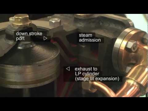 Triple-Expansion Marine Steam Engine (1910) In Slow Motion