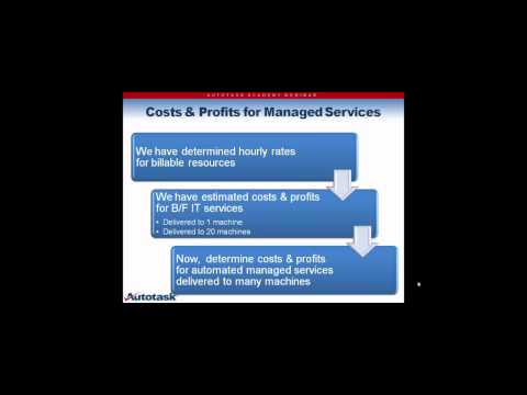 Pricing for Profits - August 2012 Webinar