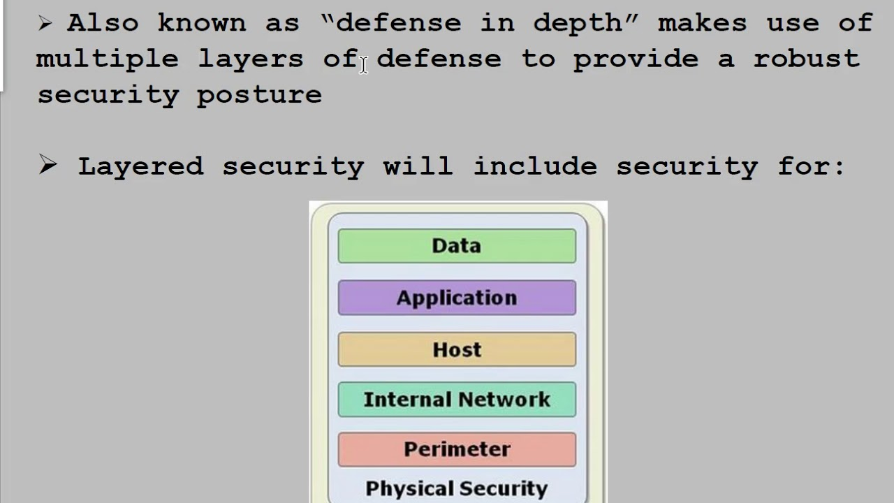 Defense In Depth Approach Layered Security Youtube