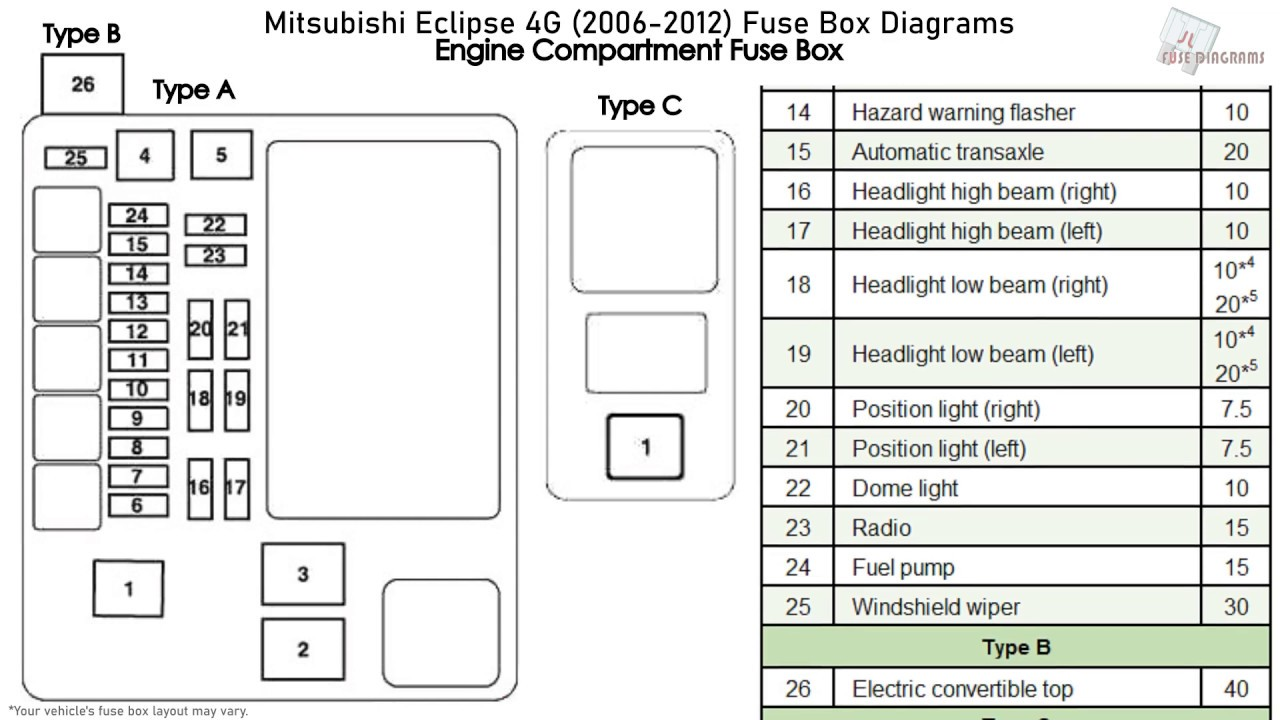 DIAGRAM] Alternator Fuse Diagram FULL Version HD Quality Fuse ...