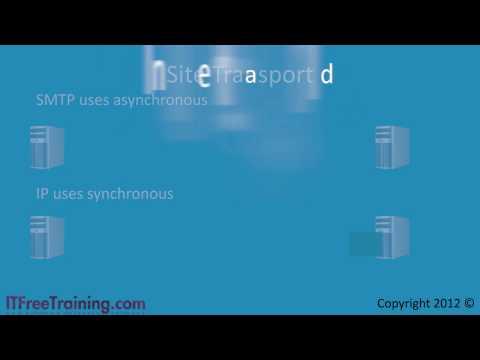 MCITP 70-640: Active Directory Replication