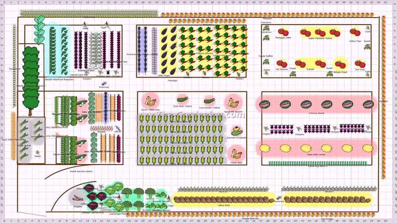 Landscaping Design Tool Free Online: Landscape Design Tool Free Online