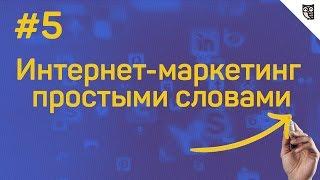 видео 5 инструментов интернет-маркетинга для b2b