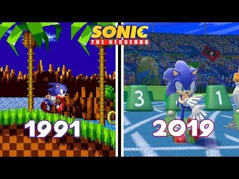 Sonic The Hedgehog  Games Evolution (1991 - 2019)