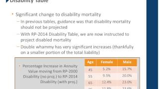 How Will Pension Valuations Be Impacted By The Updated Mortality Tables