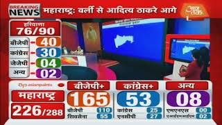Maharashtra-Haryana Results: 2014 से कितना बदला 2019 का रुझान अब तक - देखिये आजतक विश्लेषण