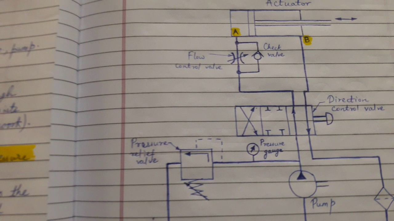Awesome Combilift C10000et Hydraulic Schematics Sketch - Everything ...