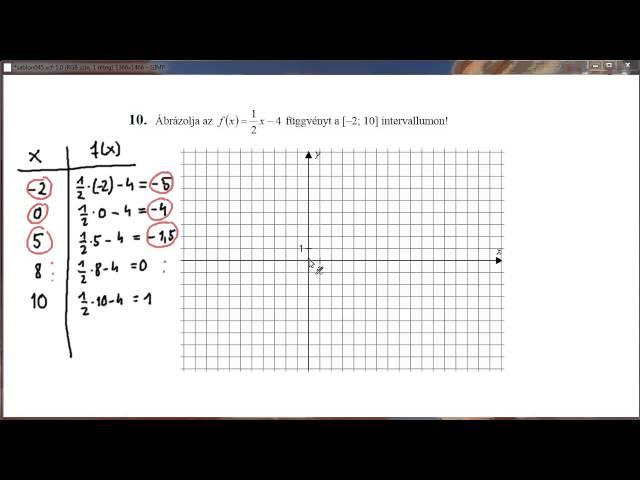 10. Feladat - Függvény ábrázolása