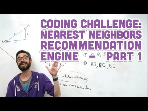 Coding Challenge 70.1: Nearest Neighbors Recommendation Engine  Part 1