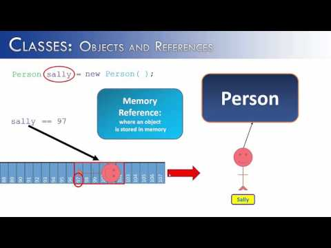 Classes Part 3: Objects and References (Java)