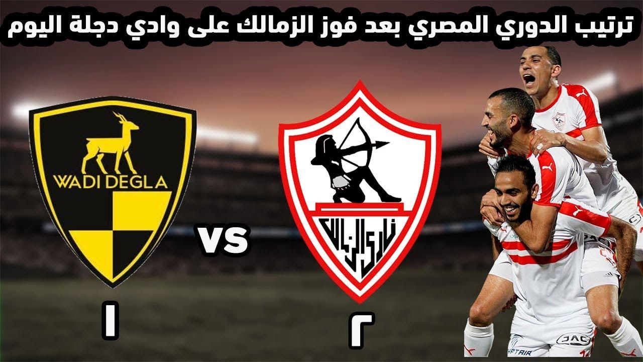 جدول ترتيب الدوري المصري بعد فوز الزمالك على وادي دجلة اليوم الخميس 10-5-2019