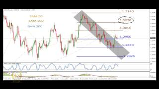 #Forex   EURUSD Daily Forecast Technical Analysis For October 31, 2012 By Oaks FX