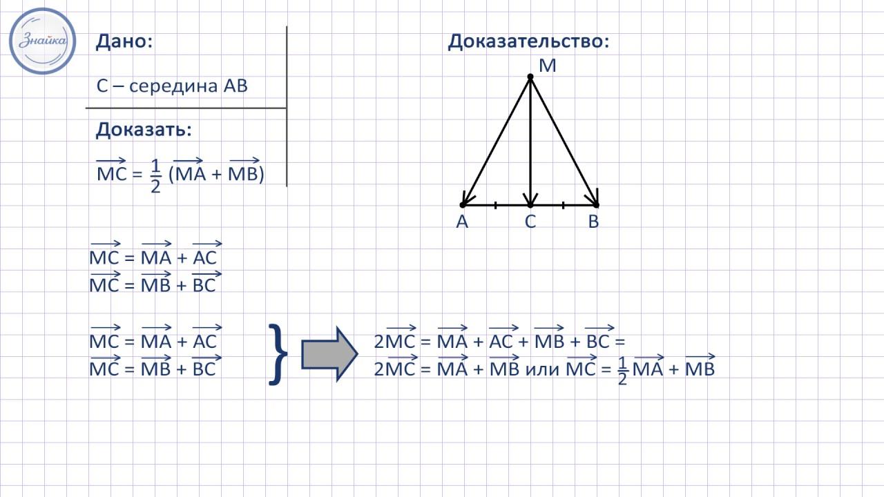 Решение задач с векторами трапеция решение задачи в три этапа
