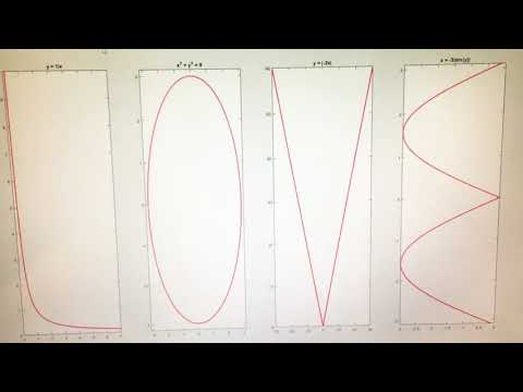 Coding the equation of love