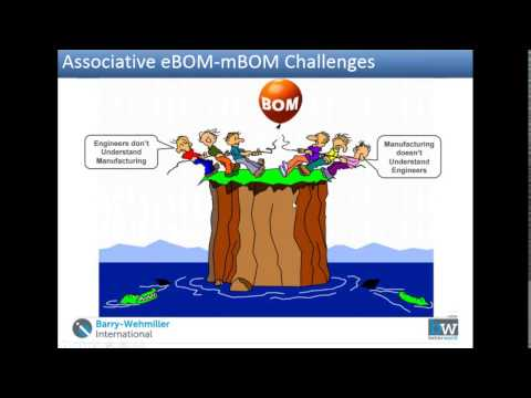 Engineering BOM and Manufacturing BOM Integration with ERP