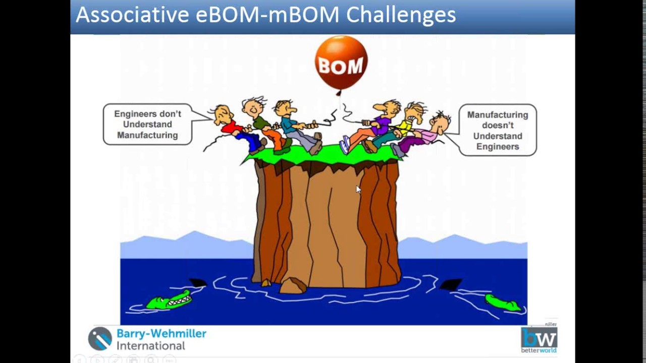 engineering bom vs manufacturing bom Engineering BOM and Manufacturing BOM Integration with ERP - YouTube