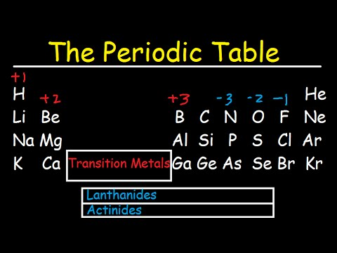 Periodic Table of Elements Explained - Metals, Nonmetals, Valence Electrons, Charges