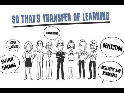 What Is 'Transfer of Learning'? (Video)