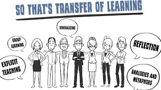 What Is 'Transfer of Learning' and How Does It Help Students?