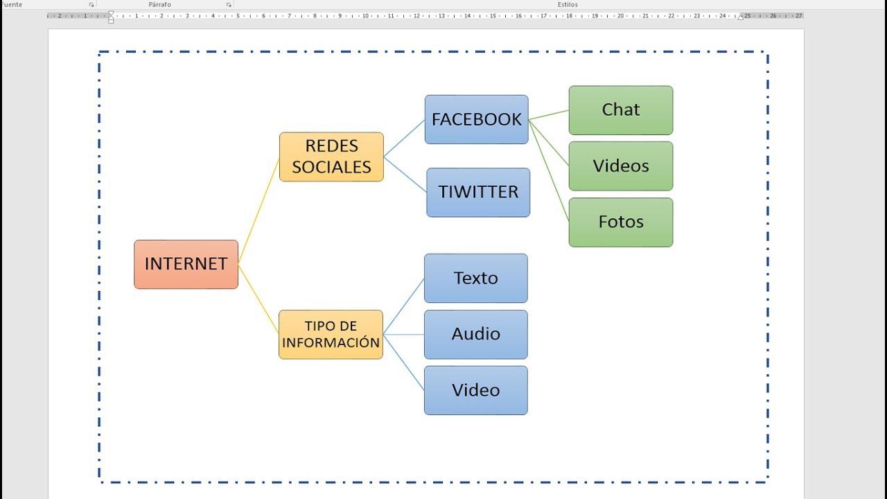 Como hacer un esquema en word youtube - Hacer un cuadro de una foto ...