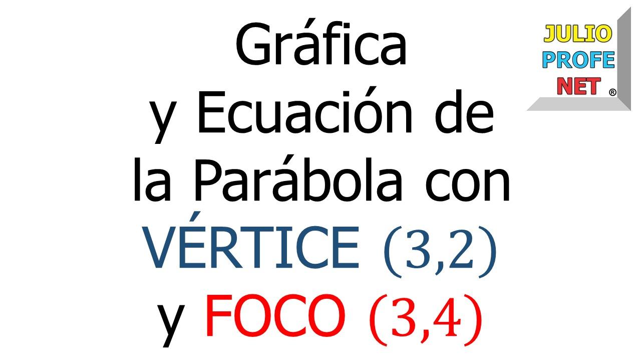Ejercicio 1 de PARÁBOLA