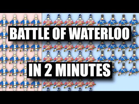 Battle of Waterloo in 2 minutes