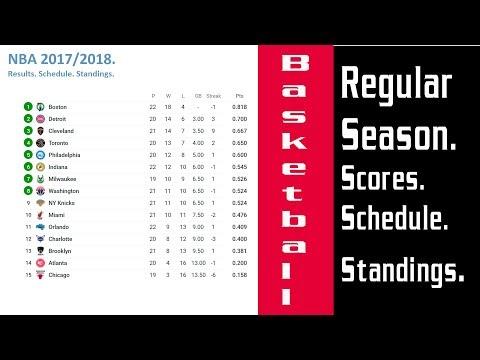Basketball. NBA 2017/2018. Regular Season. Scores. Schedule. Standings. Week 7.