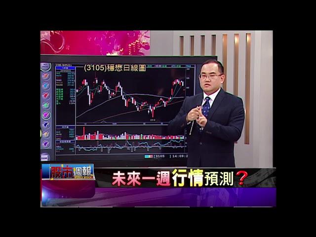 【股市周報-非凡商業台曾鐘玉主持】20180325part.2(王建文)