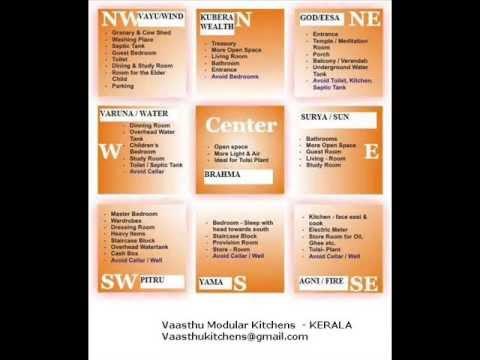 Call 9446206938 Vastu for Modular Kitchens  Read Below