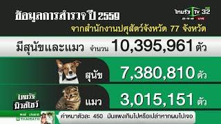 วัดไม่เห็นด้วยขึ้นทะเบียนหมา-แมว | 11-10-61 | ไทยรัฐนิวส์โชว์