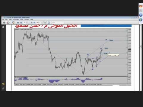 ندوة السوق هذا الاسبوع 23-27 ابريل 2012