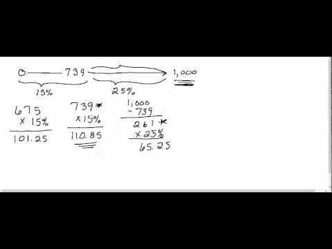 Calculate Federal Income Tax