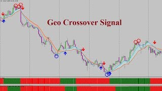 Форекс стратегия Geo Crossover Signal