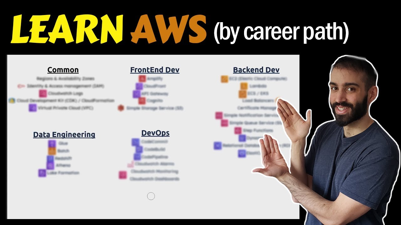 How To Learn AWS? Starting Points for Devops, Frontend, Backend, and DE Career Paths