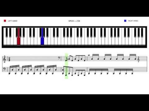 Also Sprach Zarathustra - Intro (Easy Piano Version) by Strauss, Richard