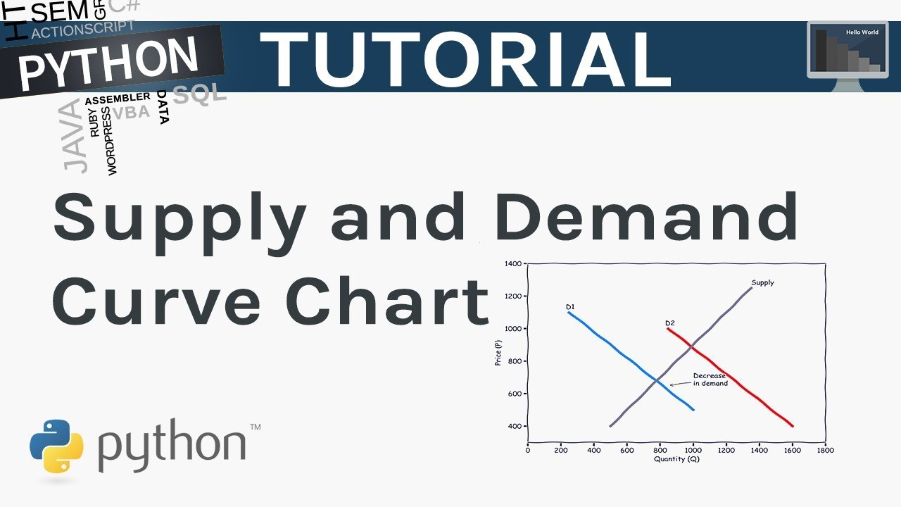 Graph Supply and Demand Curve Chart   Python Tutorial