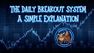 Daily Breakout Trading System | 100% Profitable breakout strategy Forex