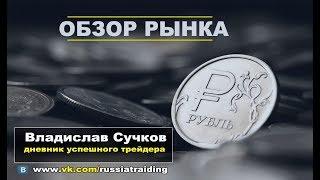 Обзор рынка на 16.01 Сделки, разбор сделок  Ртс, си, нефть, сбер, Ed, Gold