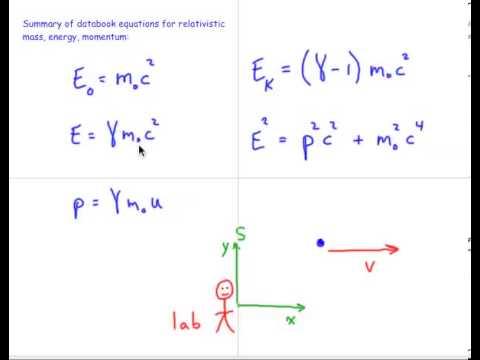 relativistic mass energy momentum