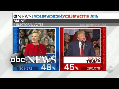 2016 Election Results: Clinton Projected to Win Maine