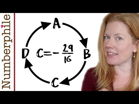A Fascinating Thing about Fractions - Numberphile