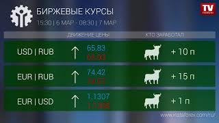 InstaForex tv news: Кто заработал на Форекс 07.03.2019 9:30