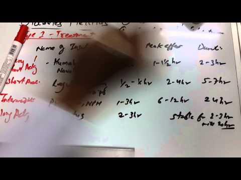 Diabetes Mellitus 5 of 6 (Type 1 Treatment- Insulin Therapy)