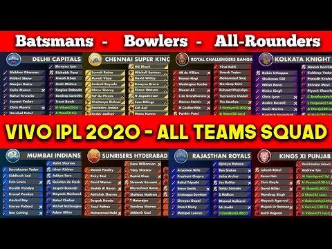 IPL 2020 : ALL IPL Team Squad for IPL 2020